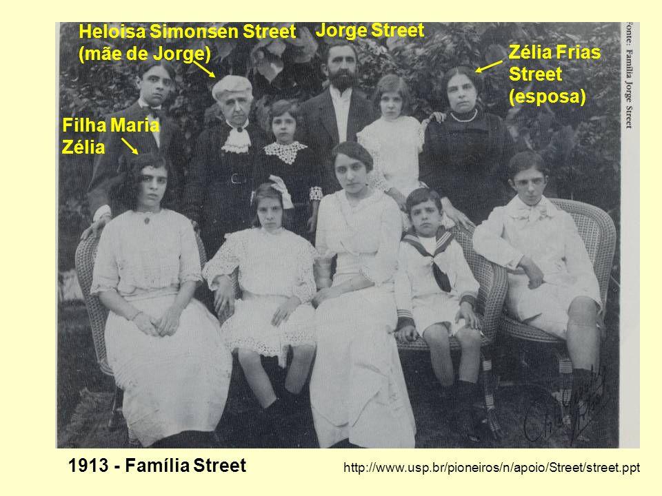 Heloisa Simonsen Street (mãe de Jorge) Jorge Street