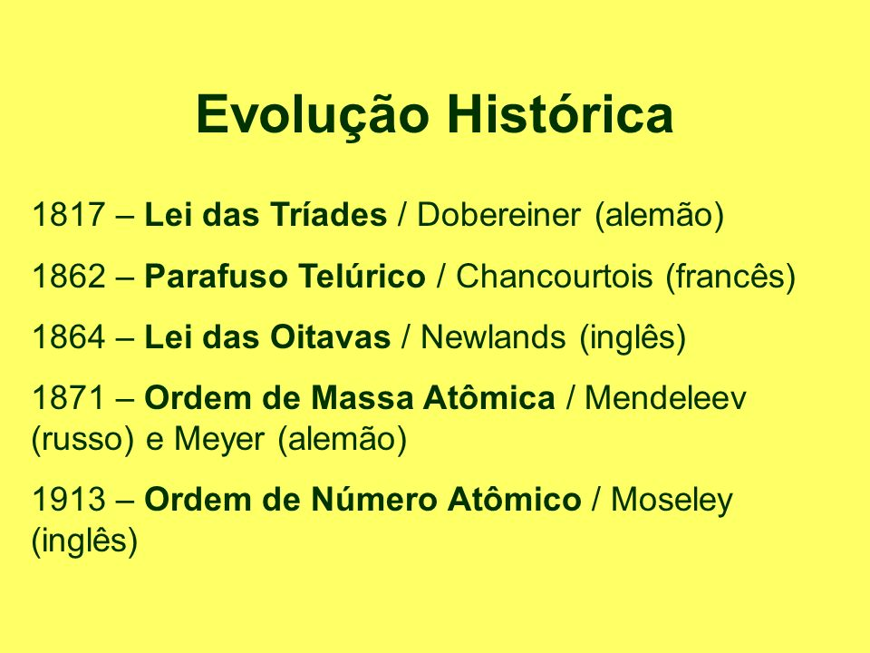 Evolução Histórica 1817 – Lei das Tríades / Dobereiner (alemão)
