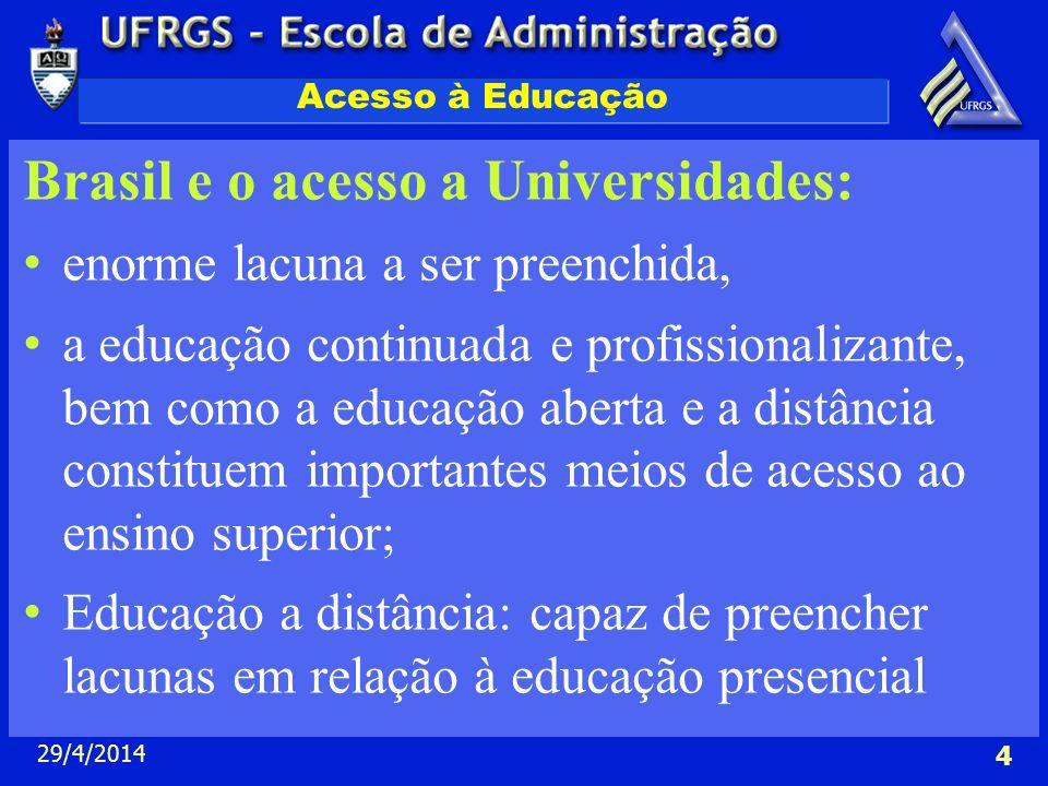 Brasil e o acesso a Universidades: