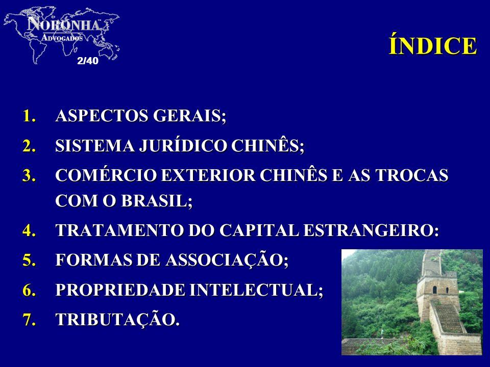ÍNDICE ASPECTOS GERAIS; SISTEMA JURÍDICO CHINÊS;