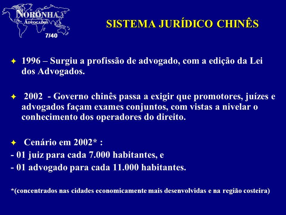 SISTEMA JURÍDICO CHINÊS