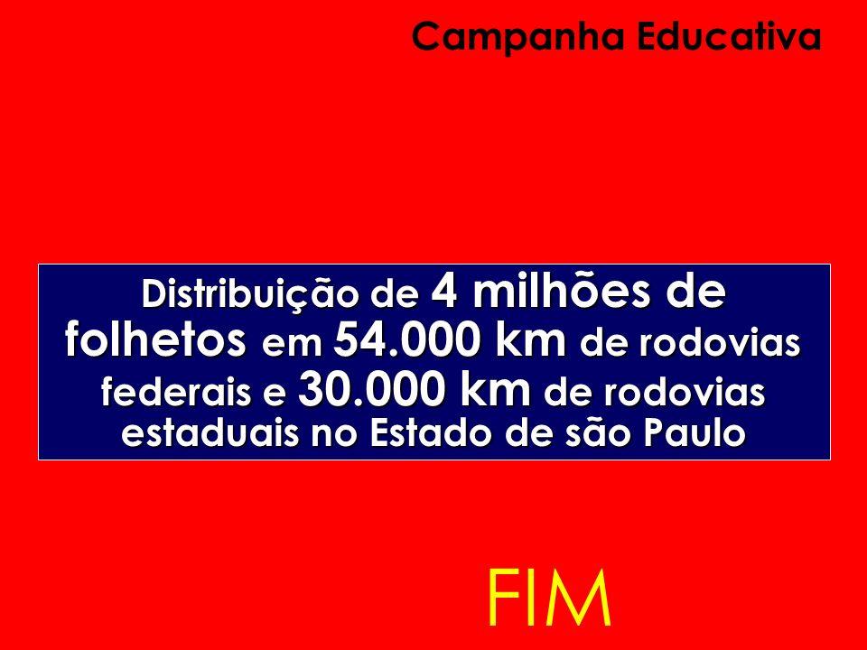 FIM Campanha Educativa