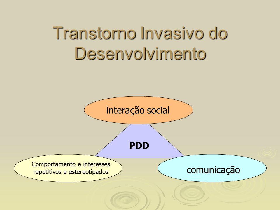 Transtorno Invasivo do Desenvolvimento