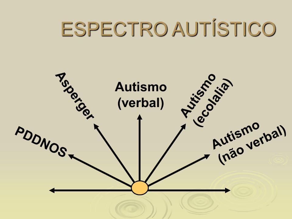 ESPECTRO AUTÍSTICO Autismo (verbal) Autismo (ecolalia) Asperger