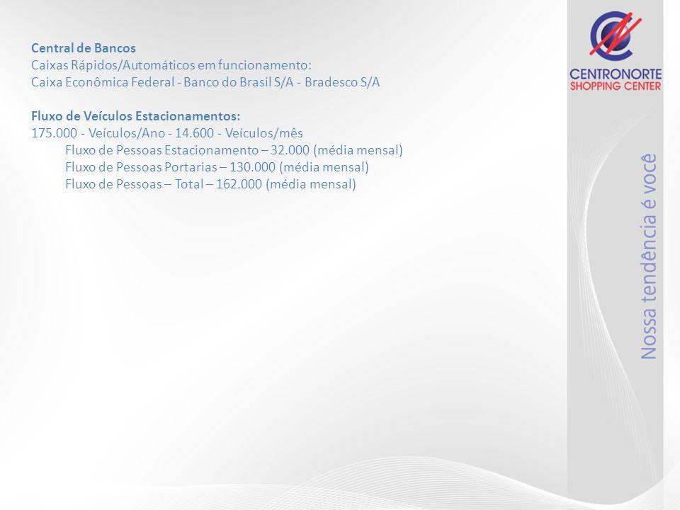 Central de Bancos Caixas Rápidos/Automáticos em funcionamento: Caixa Econômica Federal - Banco do Brasil S/A - Bradesco S/A.