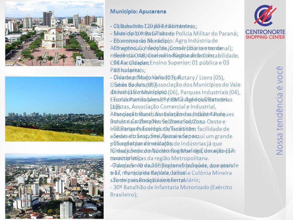 Município: Apucarana - 01 Batalhão Corpo de Bombeiros; - Sede do 10º Batalhão de Polícia Militar do Paraná;