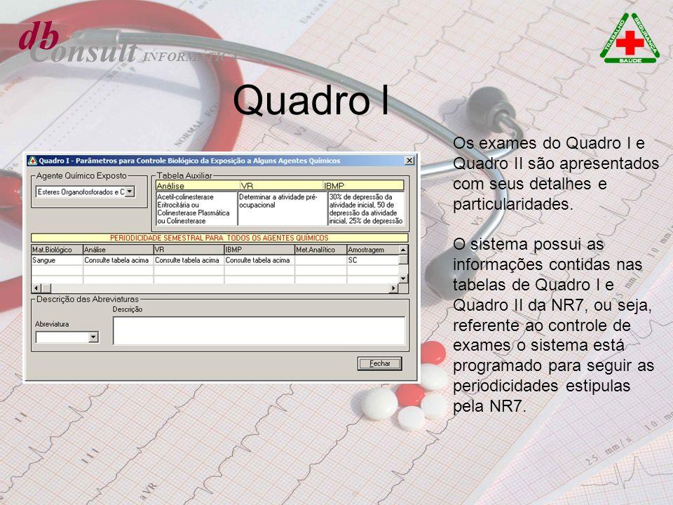 db Consult. INFORMÁTICA. Quadro l. Os exames do Quadro I e Quadro II são apresentados com seus detalhes e particularidades.