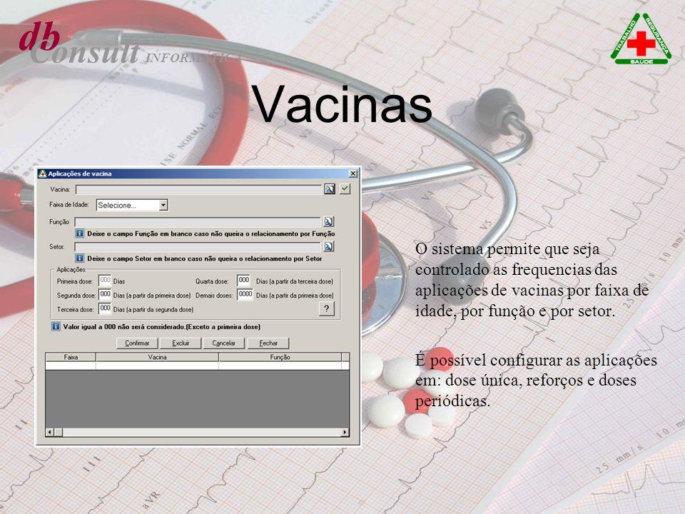 db Consult. INFORMÁTICA. Vacinas.