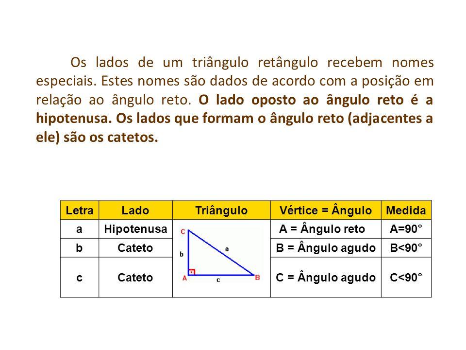 Os lados de um triângulo retângulo recebem nomes especiais