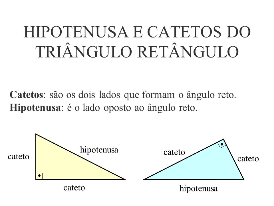 HIPOTENUSA E CATETOS DO TRIÂNGULO RETÂNGULO