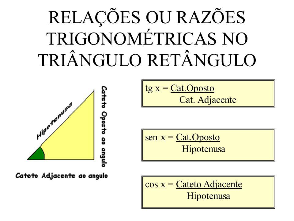 RELAÇÕES OU RAZÕES TRIGONOMÉTRICAS NO TRIÂNGULO RETÂNGULO