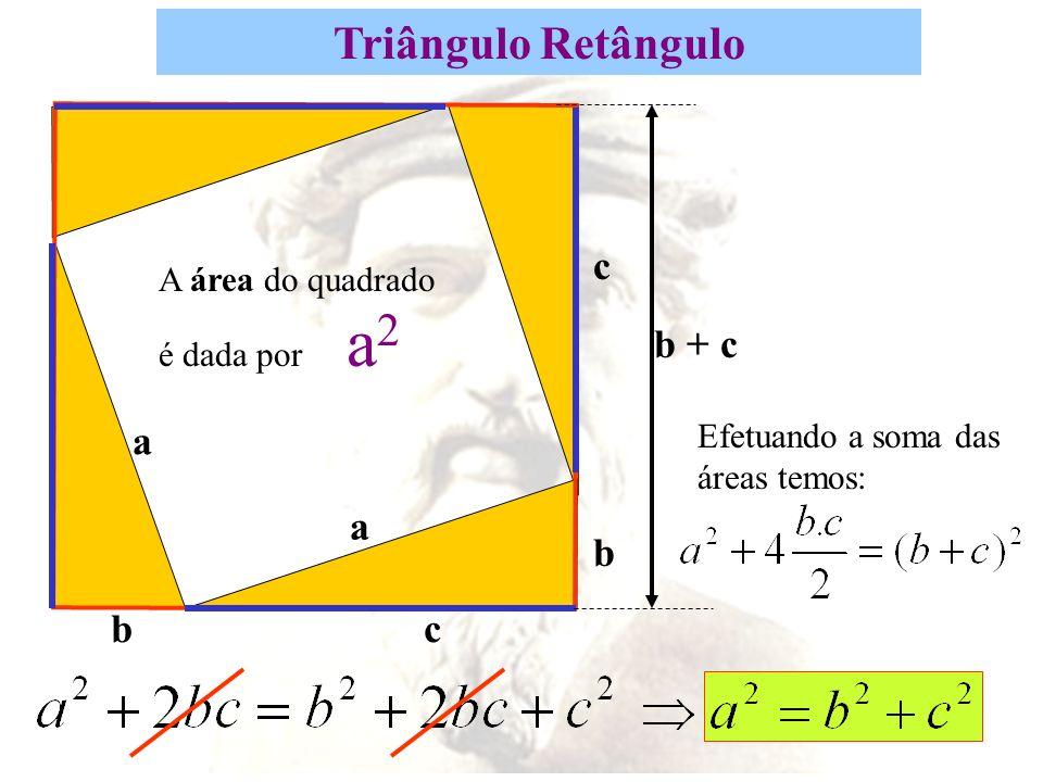 Triângulo Retângulo c b + c a a b b c A área do quadrado é dada por a2