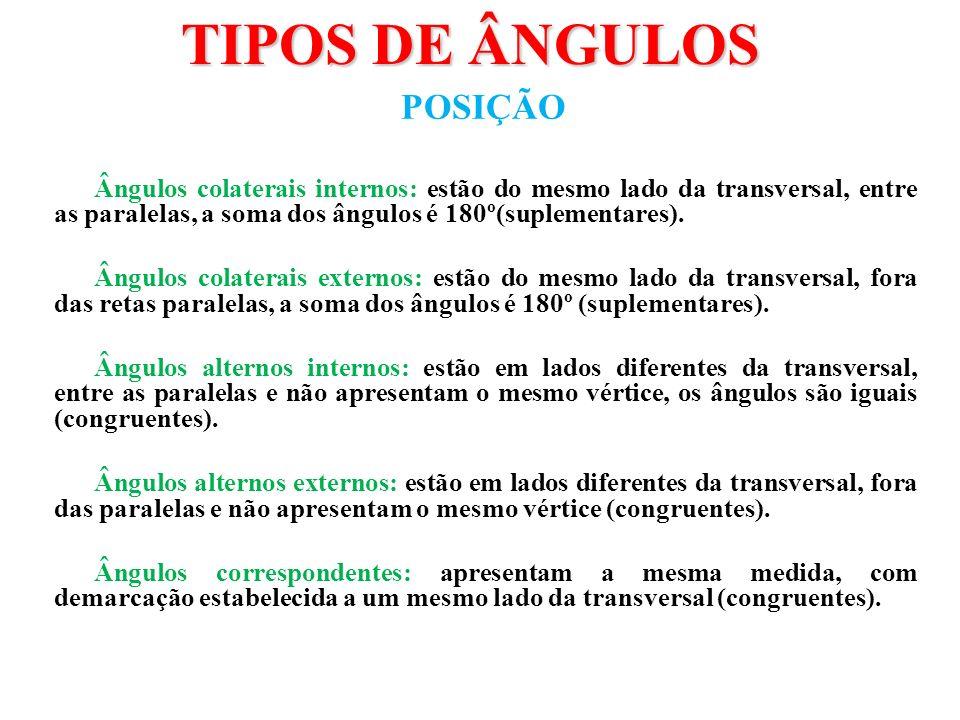 TIPOS DE ÂNGULOS POSIÇÃO