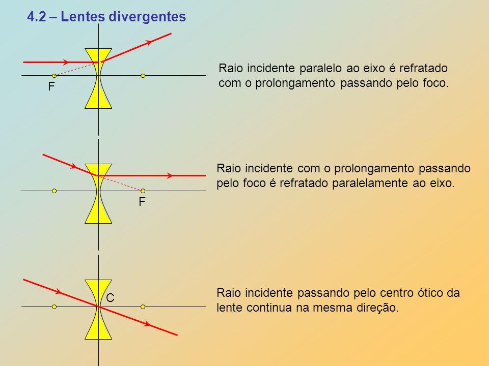 4.2 – Lentes divergentes Raio incidente paralelo ao eixo é refratado