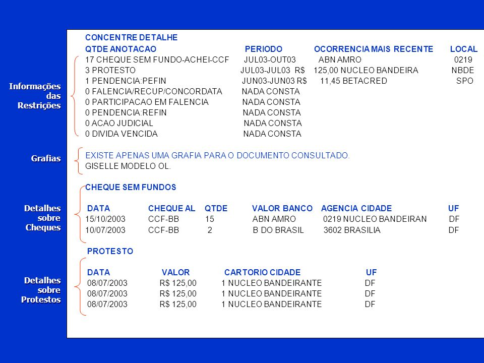 CONCENTRE DETALHE QTDE ANOTACAO PERIODO OCORRENCIA MAIS RECENTE LOCAL.