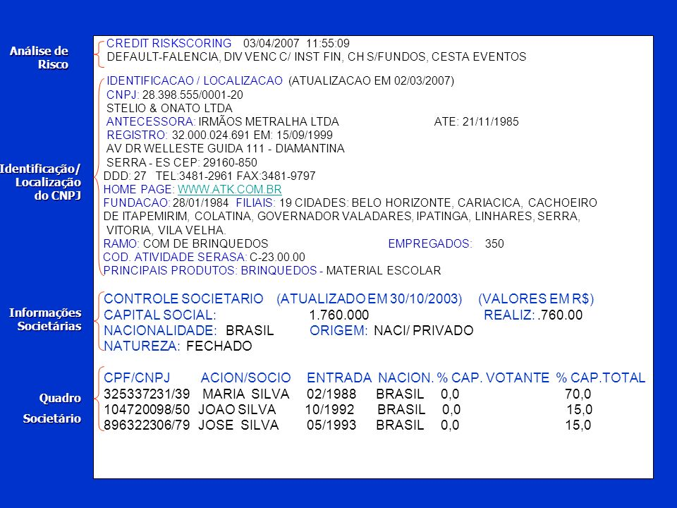 CONTROLE SOCIETARIO (ATUALIZADO EM 30/10/2003) (VALORES EM R$)