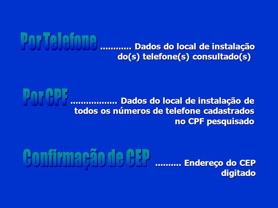 Por Telefone Por CPF Confirmação de CEP