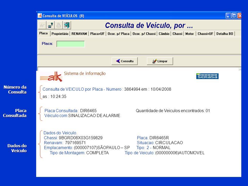 Dados do Veiculo. Sistema de informação www.atk.com.br