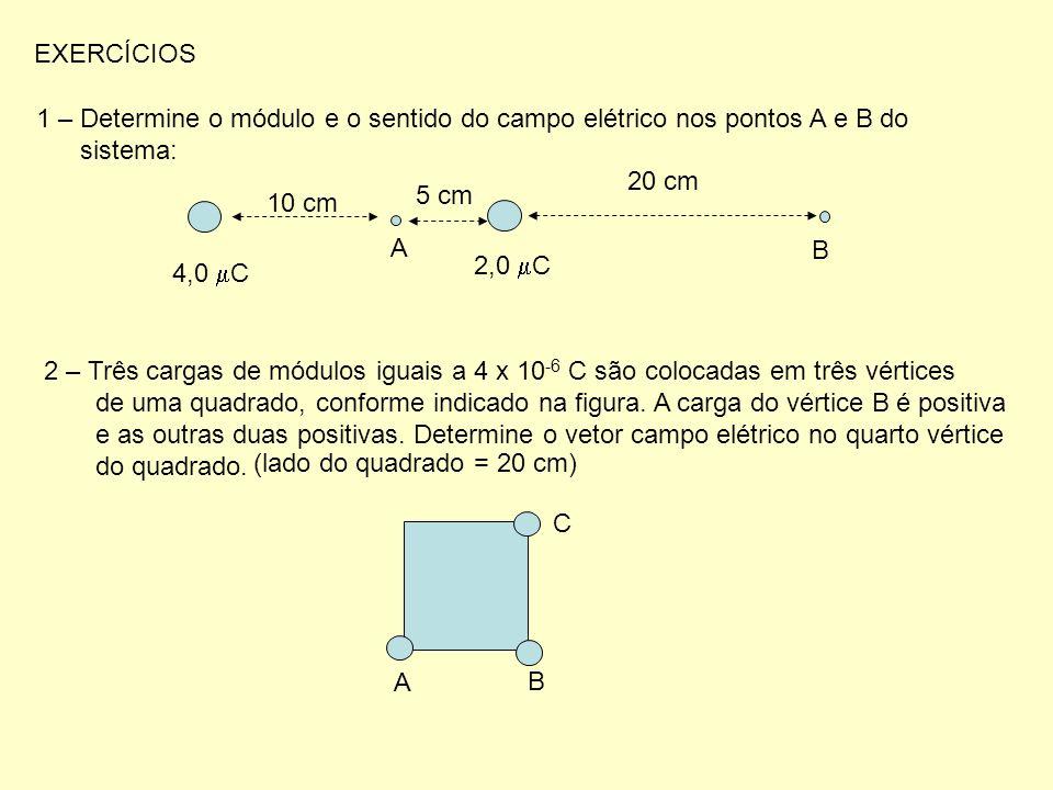 EXERCÍCIOS 1 – Determine o módulo e o sentido do campo elétrico nos pontos A e B do. sistema: 4,0 C.