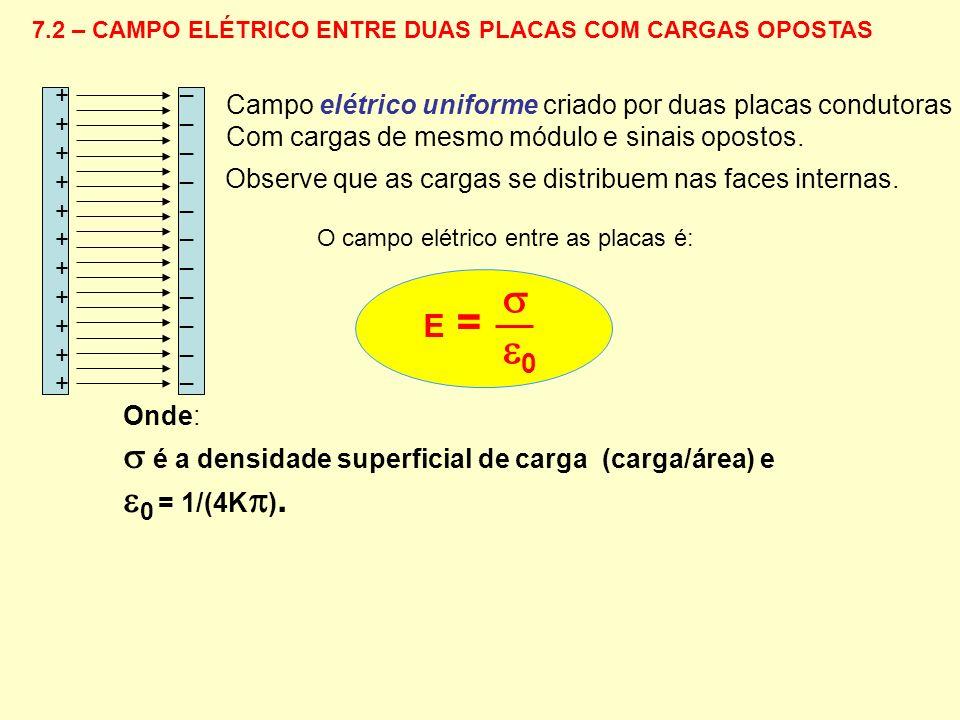  0  é a densidade superficial de carga (carga/área) e 0 = 1/(4K).