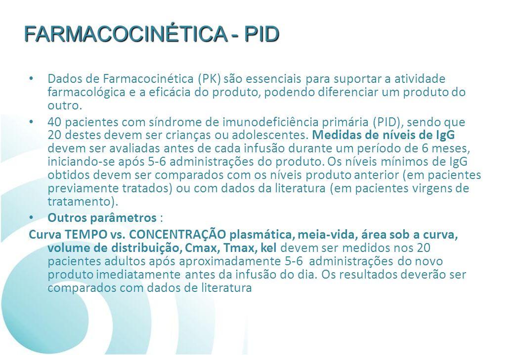 FARMACOCINÉTICA - PID