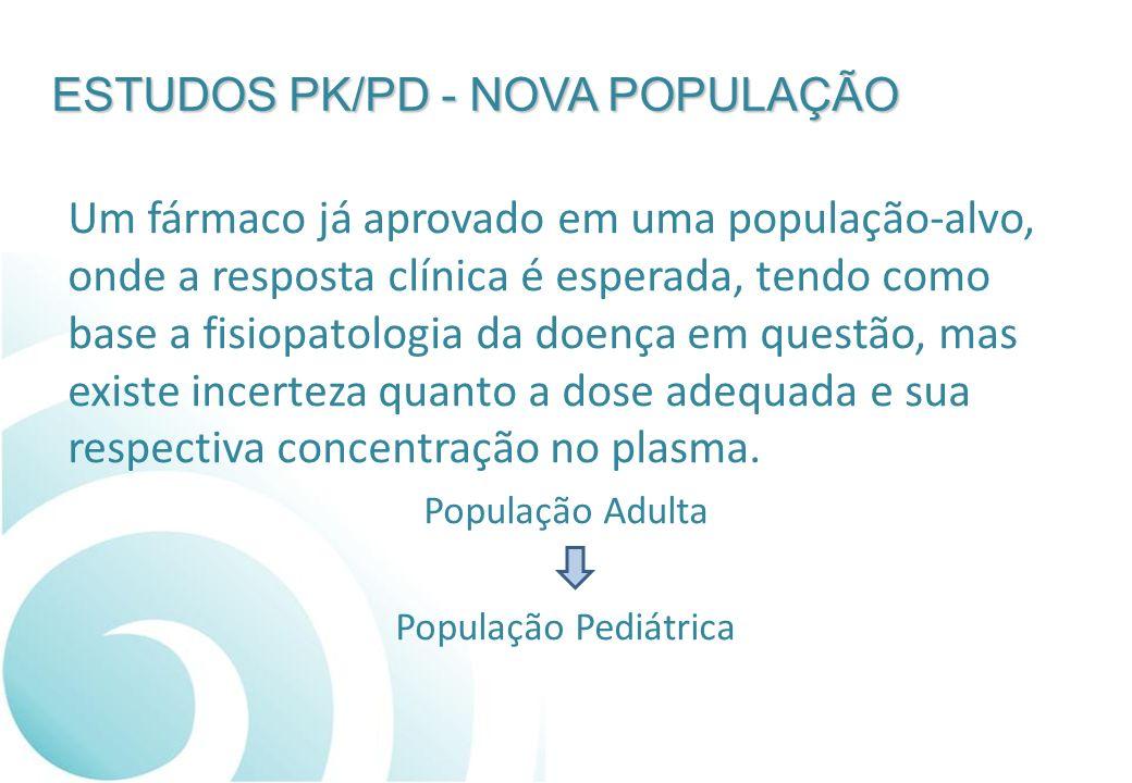 ESTUDOS PK/PD - NOVA POPULAÇÃO