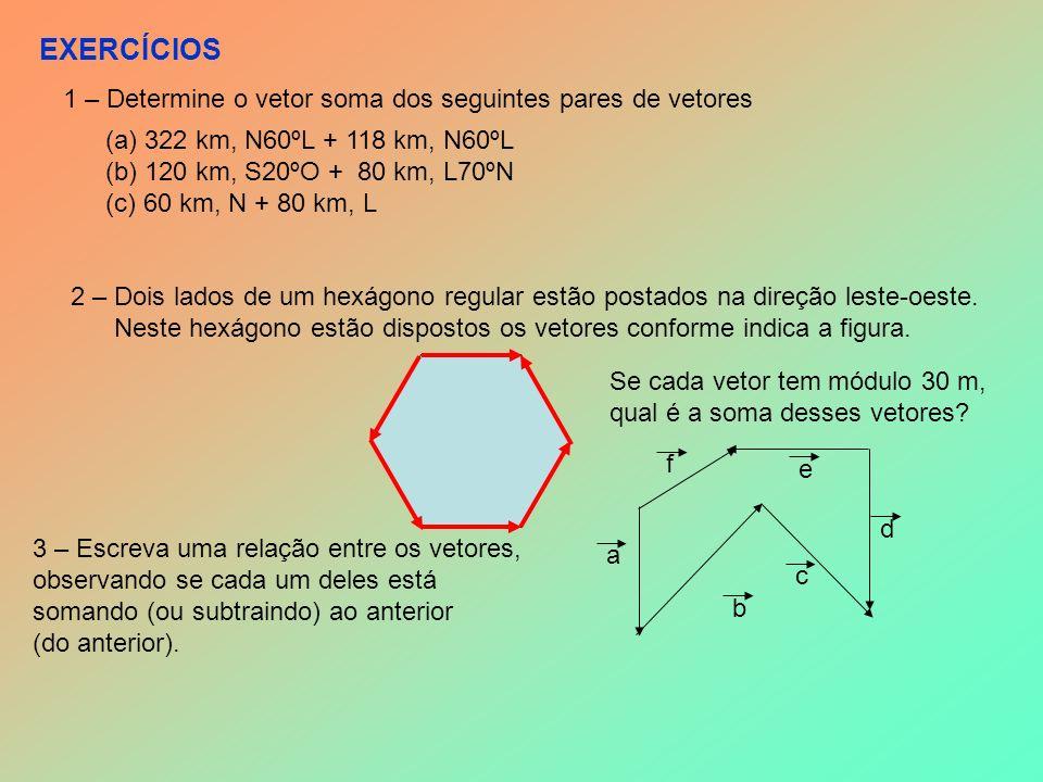 EXERCÍCIOS 1 – Determine o vetor soma dos seguintes pares de vetores