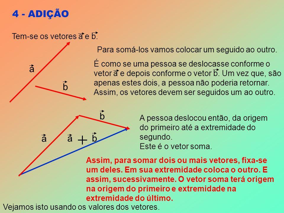 4 - ADIÇÃO a b b a a b Tem-se os vetores a e b.