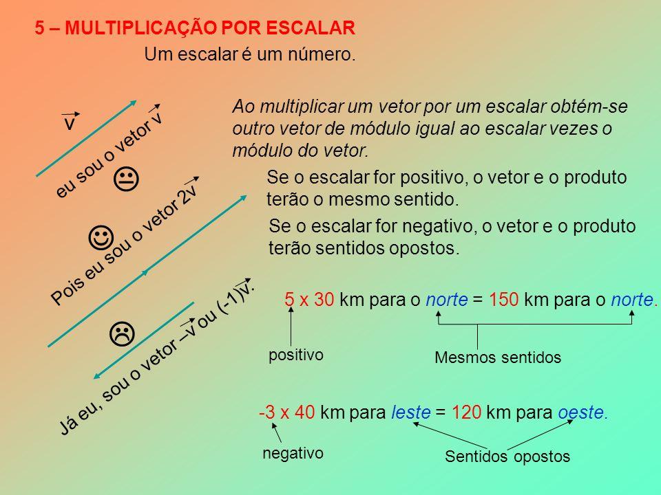 K J L v 5 – MULTIPLICAÇÃO POR ESCALAR Um escalar é um número.