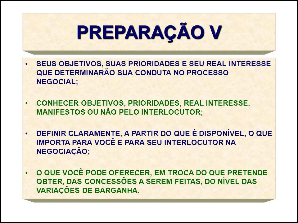 PREPARAÇÃO V SEUS OBJETIVOS, SUAS PRIORIDADES E SEU REAL INTERESSE QUE DETERMINARÃO SUA CONDUTA NO PROCESSO NEGOCIAL;