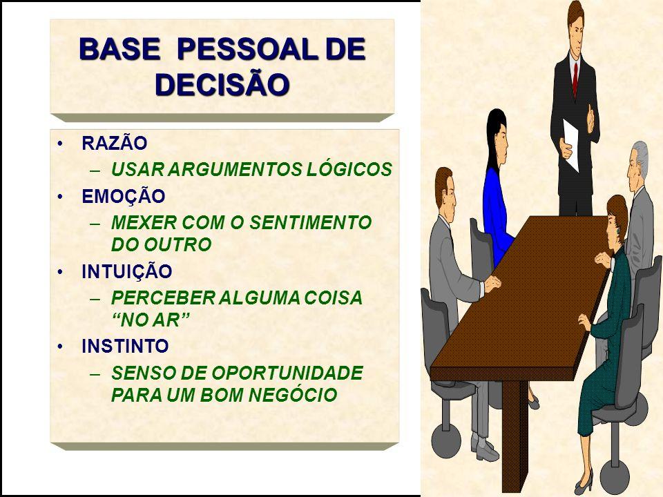 BASE PESSOAL DE DECISÃO