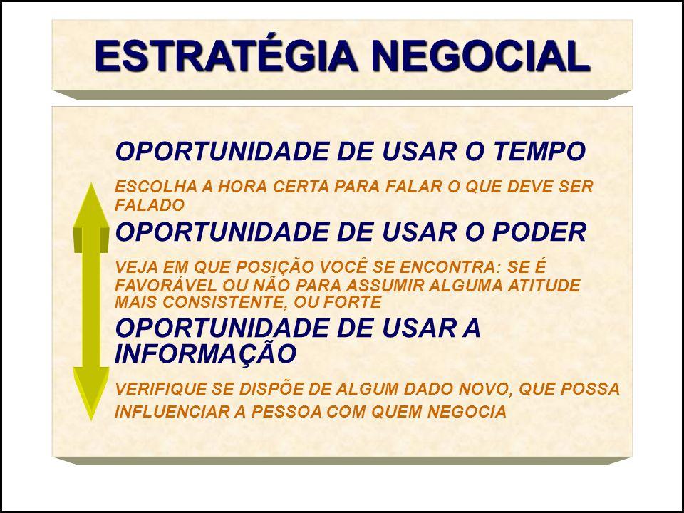 ESTRATÉGIA NEGOCIAL OPORTUNIDADE DE USAR O TEMPO