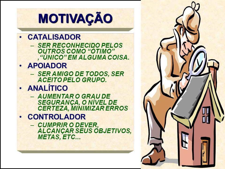 MOTIVAÇÃO CATALISADOR APOIADOR ANALÍTICO CONTROLADOR