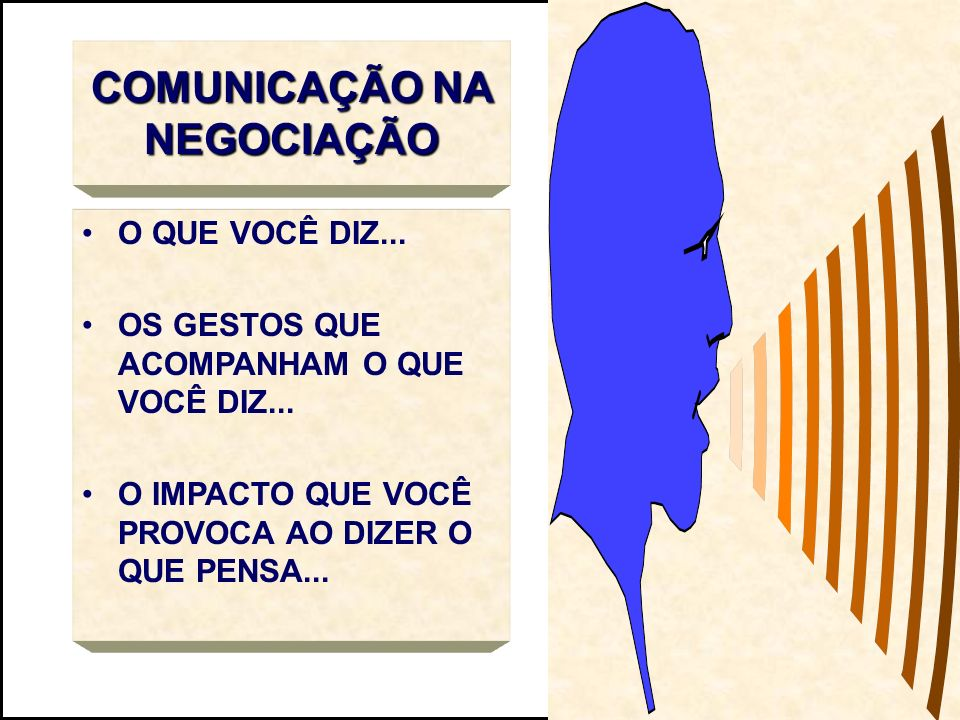 COMUNICAÇÃO NA NEGOCIAÇÃO