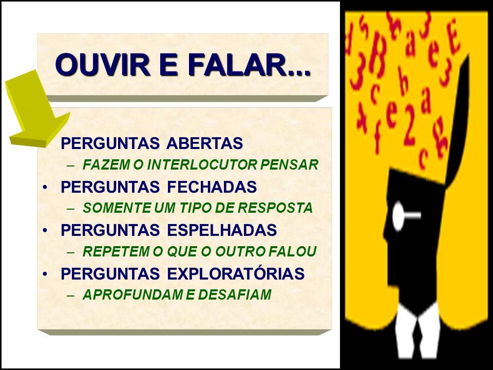 OUVIR E FALAR... PERGUNTAS ABERTAS PERGUNTAS FECHADAS