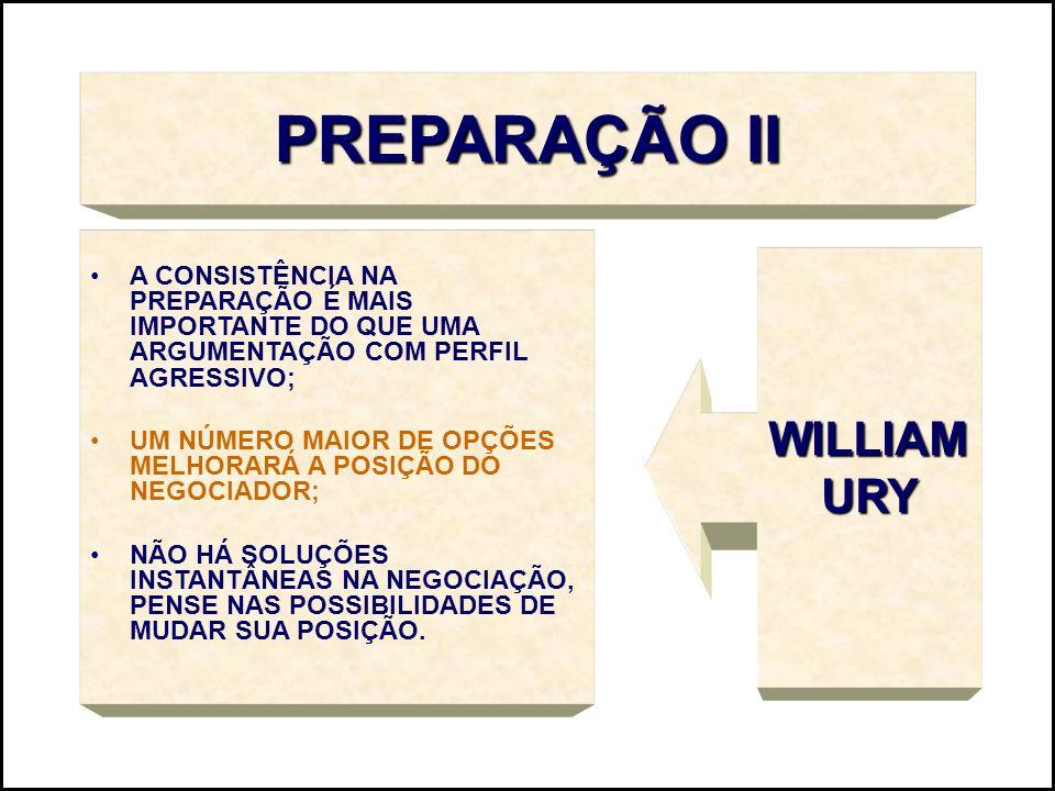 PREPARAÇÃO II WILLIAM URY