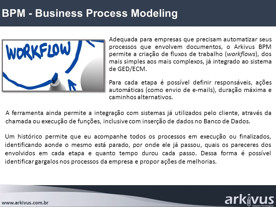 BPM - Business Process Modeling