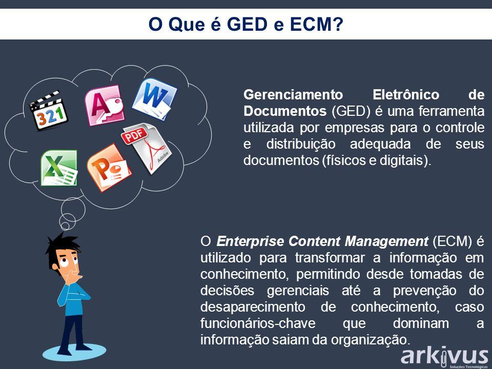 O Que é GED e ECM