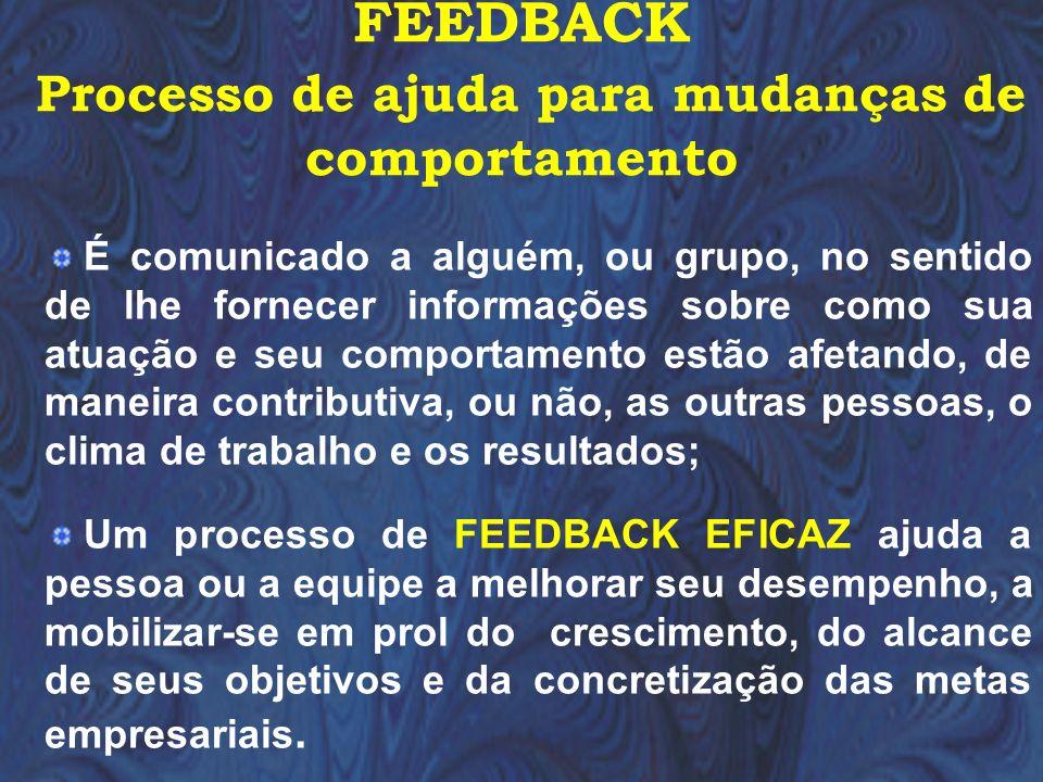 FEEDBACK Processo de ajuda para mudanças de comportamento