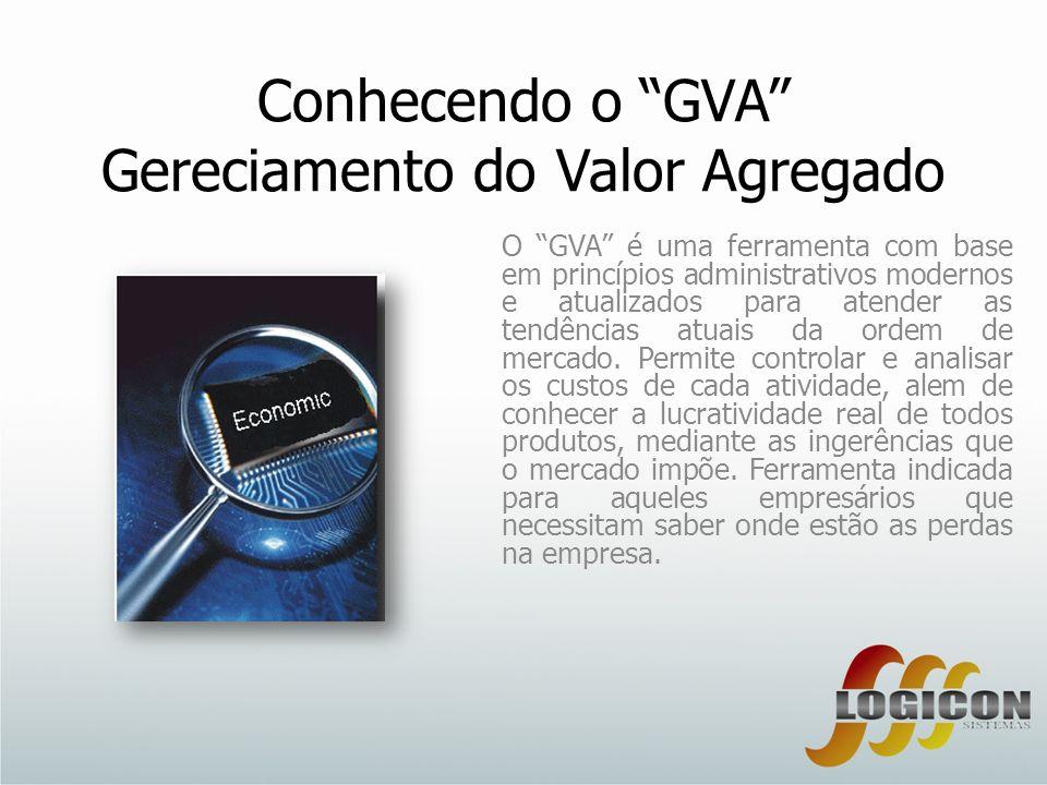 Conhecendo o GVA Gereciamento do Valor Agregado