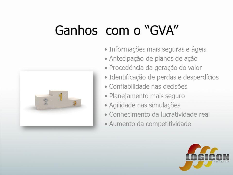 Ganhos com o GVA • Informações mais seguras e ágeis