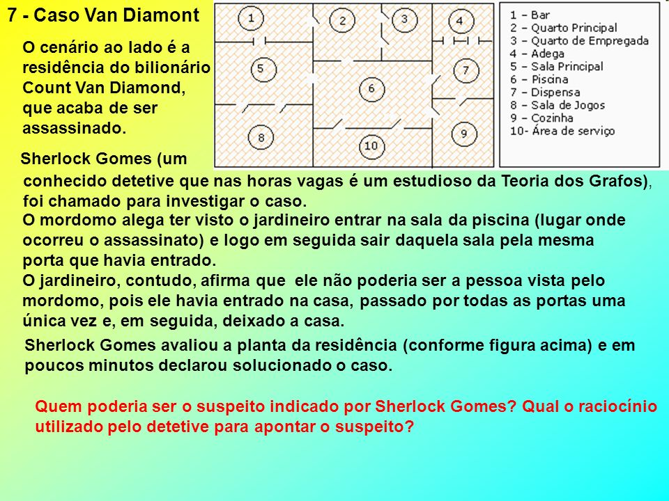7 - Caso Van Diamont O cenário ao lado é a residência do bilionário