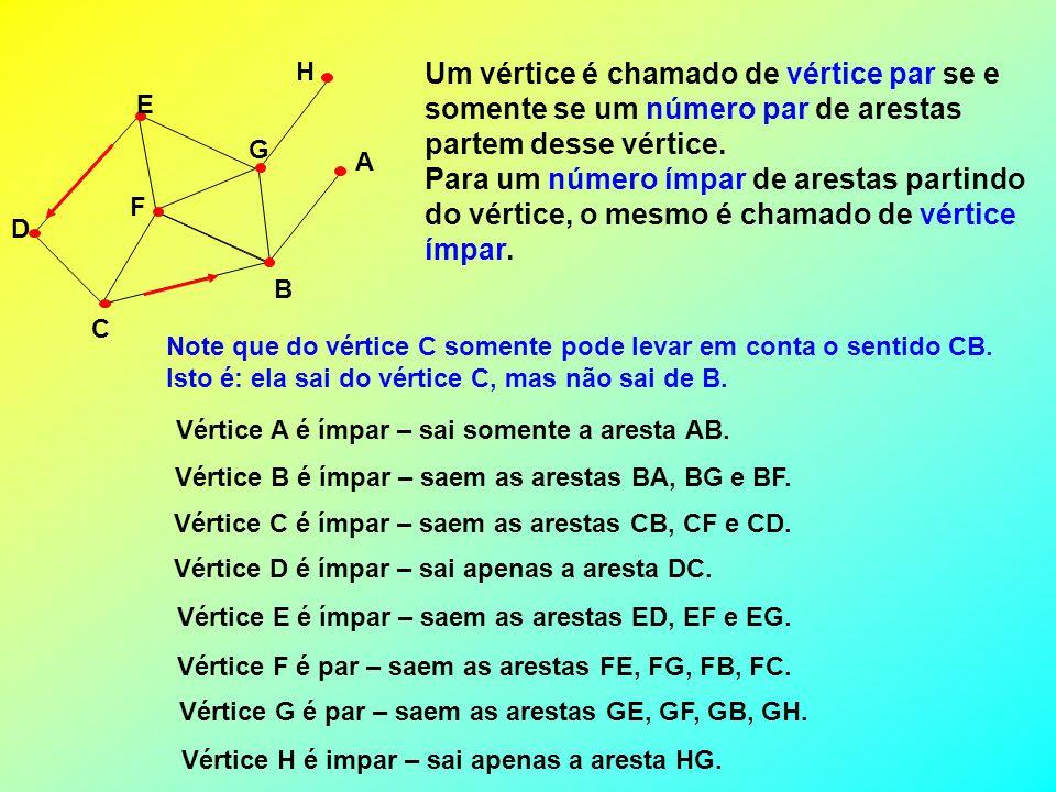 Um vértice é chamado de vértice par se e