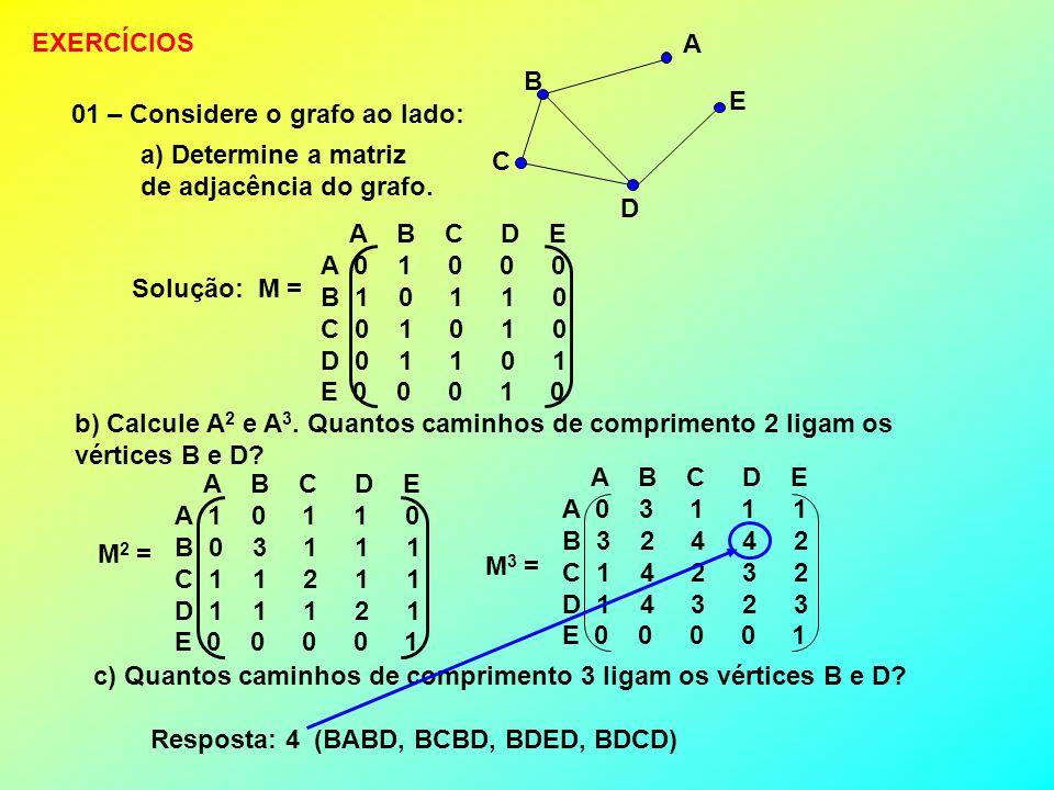 EXERCÍCIOS A. E. B. C. D. 01 – Considere o grafo ao lado: a) Determine a matriz de adjacência do grafo.