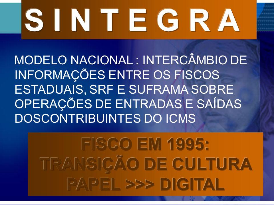 FISCO EM 1995: TRANSIÇÃO DE CULTURA PAPEL >>> DIGITAL