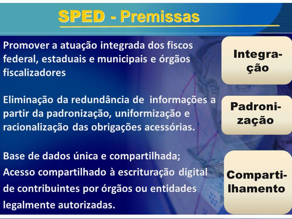 SPED - PremissasPromover a atuação integrada dos fiscos federal, estaduais e municipais e órgãos fiscalizadores.