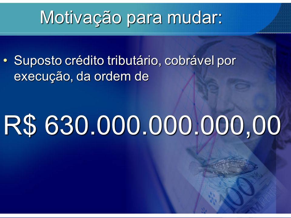 R$ 630.000.000.000,00 Motivação para mudar: