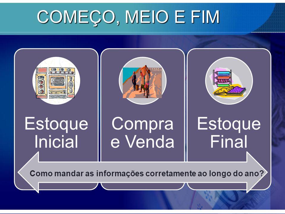COMEÇO, MEIO E FIM Estoque Inicial. Compra e Venda.