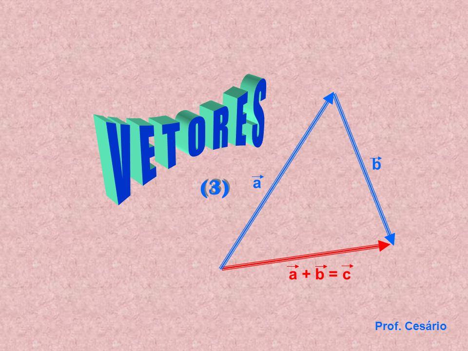 V E T O R E S b a + b = c a (3) Prof. Cesário