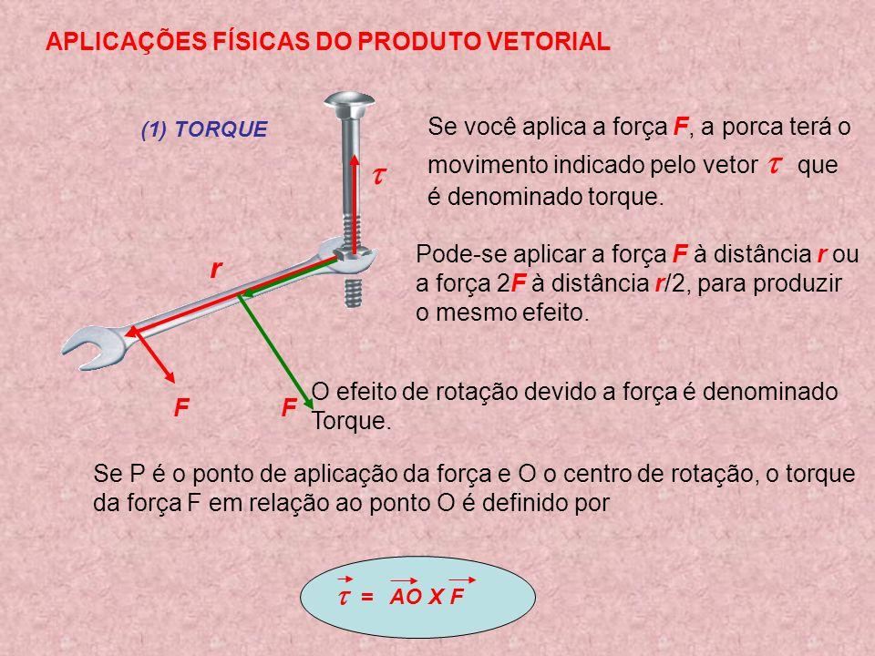  r  = AO X F APLICAÇÕES FÍSICAS DO PRODUTO VETORIAL